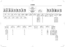 IHI組織図
