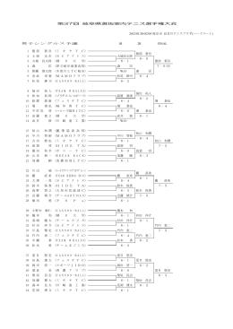 第37回 岐阜県選抜室内テニス選手権大会 2012/01