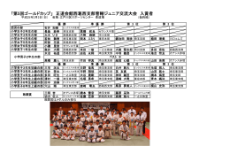 「第5回ゴールドカップ」 正道会館西葛西支部管轄ジュニア交流大会 入賞者
