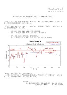 仙台の真夏日(日最高気温30℃以上)継続日数について