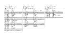 台東ベテラン選手権大会(2013年1月)