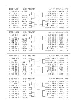 大塚 8 筒井 拓哉 ③ ( 渋谷 bye 清水谷 ) 9 橋本 幸輝 ② 箕面 8 中村