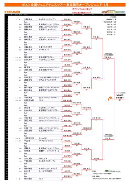 HEAD 全国ジュニアテニスツアー:東宝調布オープンジュニア:9月