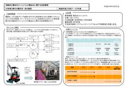 電池式ミニショベルの製品化に関する技術開発