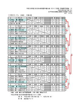 1 - 茨城県卓球連盟