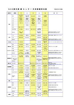 N H O 栃 木 医 療 セ ン タ ー 外 来 診 療 担 当 表