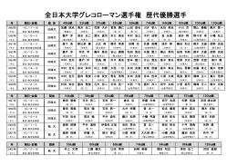 全日本大学グレコローマン選手権/歴代優勝選手一覧表