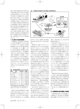 2.生鮮野菜の食中毒菌と汚染源