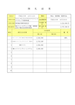 ファイル名:H25.04.12_ippan_buppin サイズ:73.72 KB