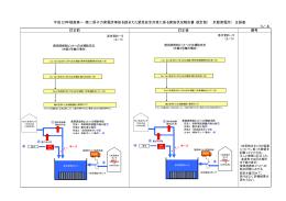 (1/4) 訂正前 訂正後 備考 平成23年福島第一・第二原子力発電所