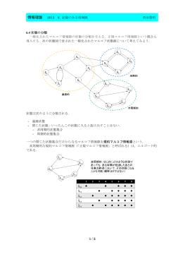 情報理論 2013 6. 記憶のある情報源 西田豊明 1 / 2 6.4 状態の分類