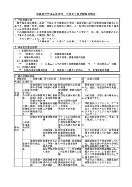 学校評価表 - 熊本県教育情報システム