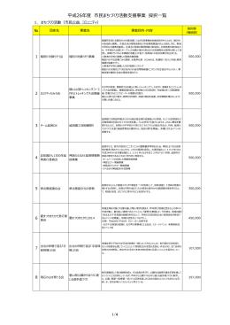 平成26年度採択事業一覧 (PDFファイル)
