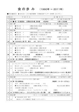 日本ブルックナー愛好会 会の歩み