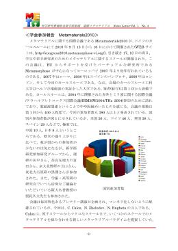 学会参加報告 Metamaterials2010