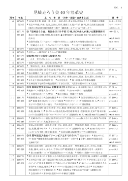 尼崎走ろう会40年沿革史(PDF約420KB