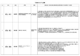 「お魚かたりべ」名簿(PDF:399KB) - 水産庁