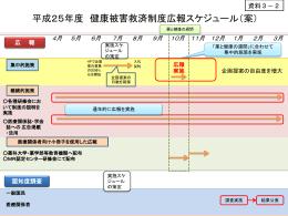 平成25年度 健康被害救済制度広報スケジュール(案)