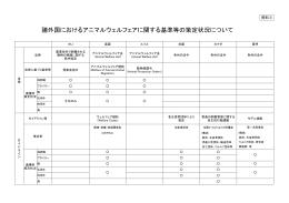 資料8 - 畜産技術協会