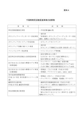資料4 千葉県県民活動促進事業の成果物