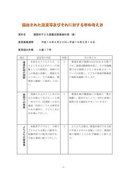 PDF形式 - 姫路市立図書館