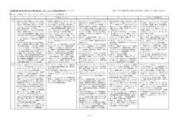 1 - 金融財政事情研究会