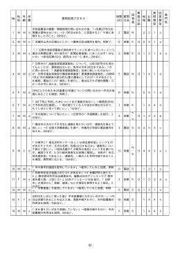 市政図書室調査結果一覧 - 東京大学 図書館情報学研究室