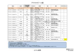 アナストロゾール錠 - とくりん薬局(株式会社ユース)