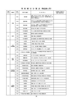 契約種目分類表 [285KB pdfファイル]