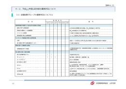 平成22年度山形支部運営状況 [705KB pdfファイル]