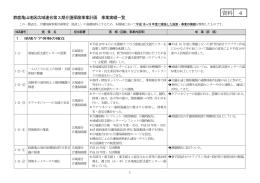 資料 4 - 鈴鹿亀山地区広域連合