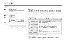 会社全般 - NTT東日本