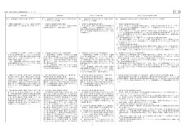 別 紙 - 厚生労働省