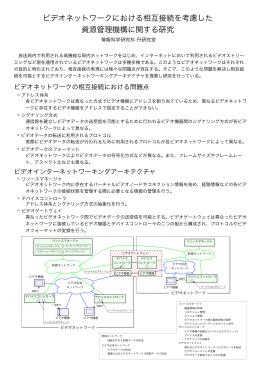 ビデオネットワークにおける相互接続を考慮した 資源管理機構に関する研究