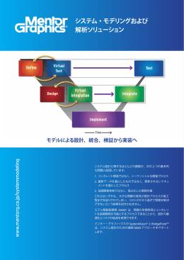 システム・モデリングおよび 解析ソリューション