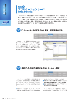 アプリケーションサーバ
