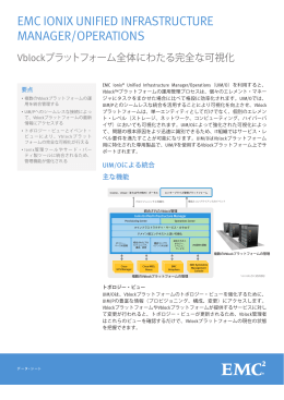 EMC IONIX UNIFIED INFRASTRUCTURE MANAGER