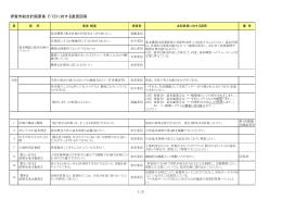 伊賀市総合計画原案(7/12)に対する意見回答