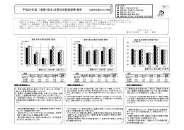 平成26年度 「基礎・基本」定着状況調査結果 報告