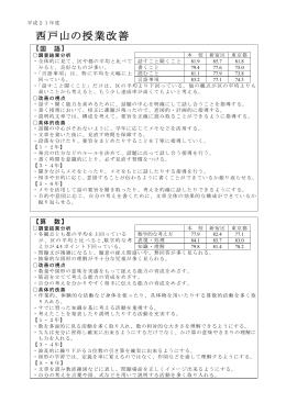 西戸山の授業改善