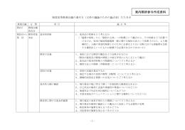 (東内閣府参与作成資料) (PDF形式:28KB)