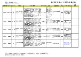 山口県 第57回「教育・文化週間」関連行事 (PDF:640KB)