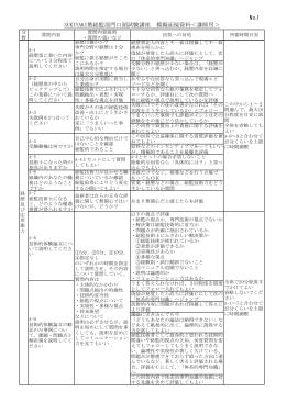 総監口頭試験対策講座 質問表および評価表