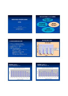 補習校学習者の言語習得と授業案 分科会