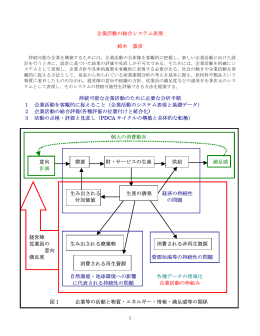 企業活動の総合システム表現 鈴木 嘉彦 持続可能な企業活動のために