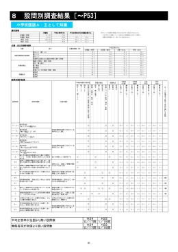 8 設問別調査結果[~P53]