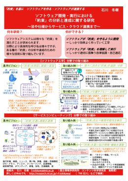 ソフトウェア開発・実行における 「約束」の分析と達成