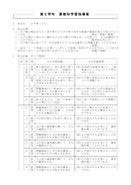小学校第2学年 算数科「かけ算(1)」 [PDFファイル/437KB]