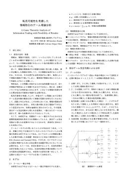 転売可能性を考慮した 情報取引のゲーム理論分析