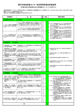 横浜市救急医療センター指定管理者選定評価基準